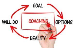 coaching-bwrt-penzance-cornwall